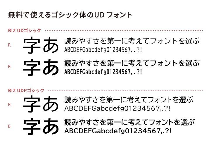 無料のUDフォント/MORISAWA BIZ+ , 高橋佑磨のウェブページ